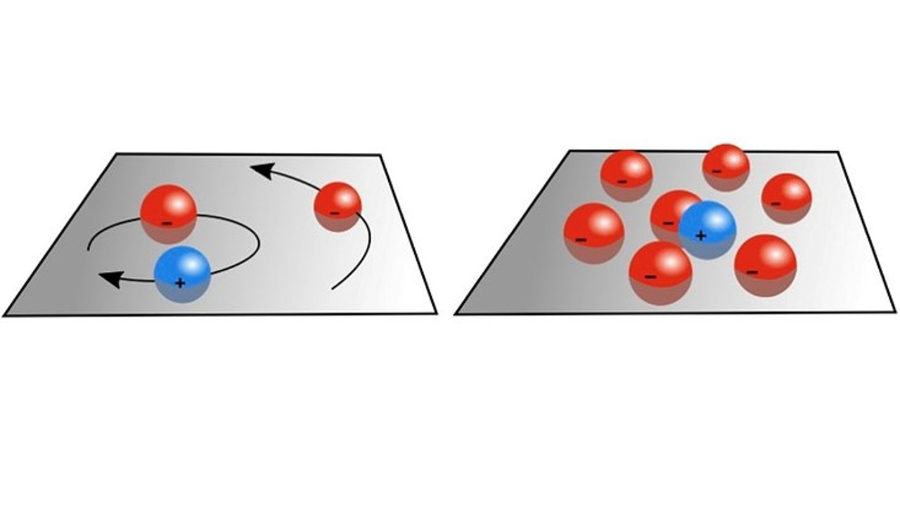 Graphic representation of trapped and freely moving excitons and electrons.
